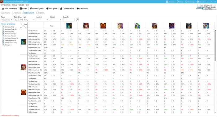 Hearthstone Tracker Stats